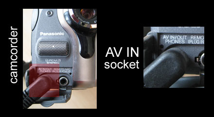 AV-in socket on camcorder