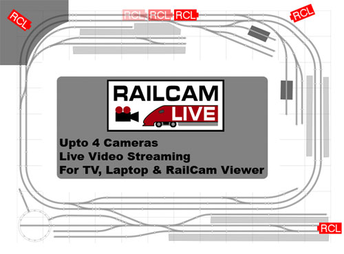 RailCam Live model railway railroad train camera layout positions
